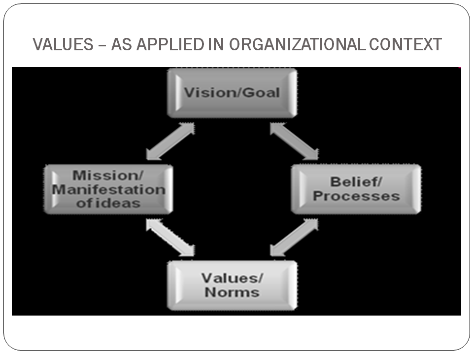 organization-development-2